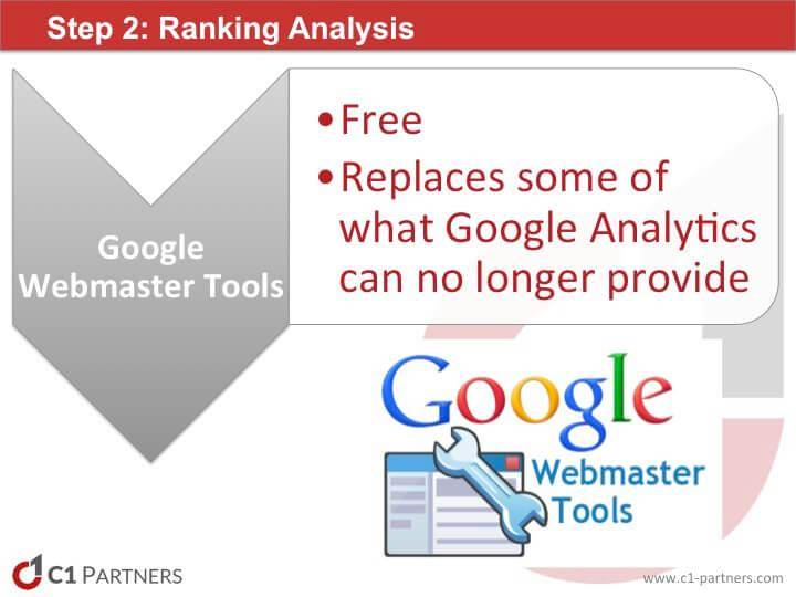 google-webmaster-tools-ranking-data